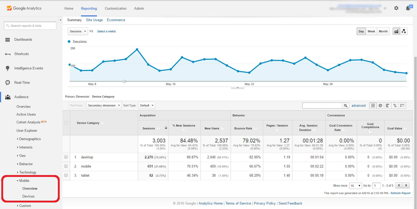 Google Analytics Audience Mobile Overview, Screenshot