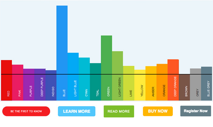 Email Marketing CTA Button Colors, Medium study