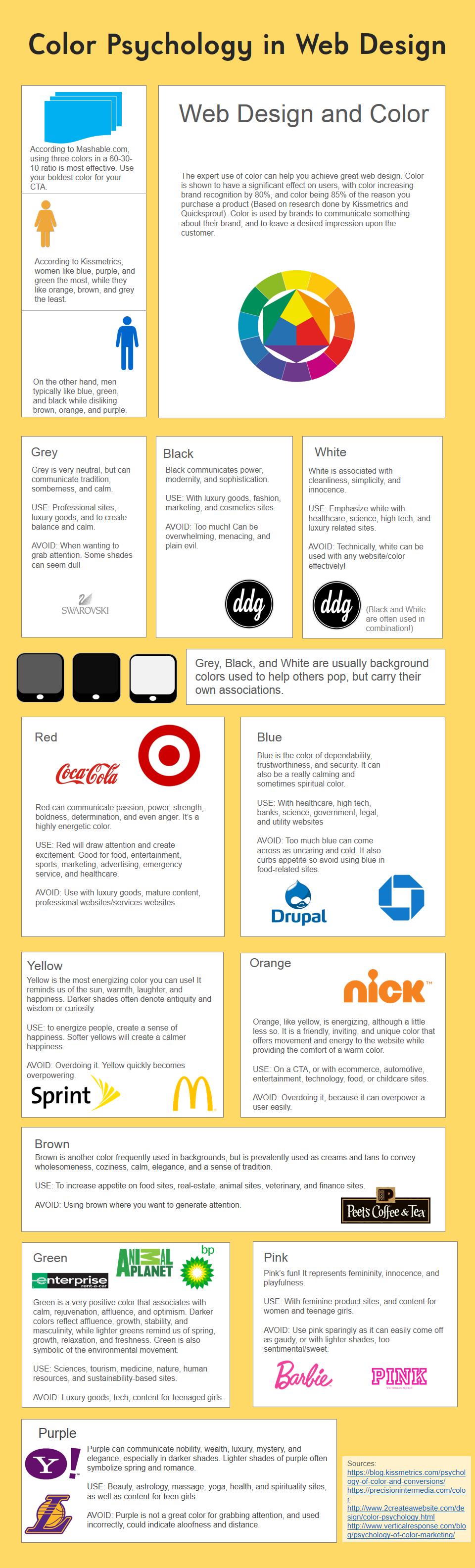 Colors web design psychology - Color Psychology Infographic Color Psychology Web Design