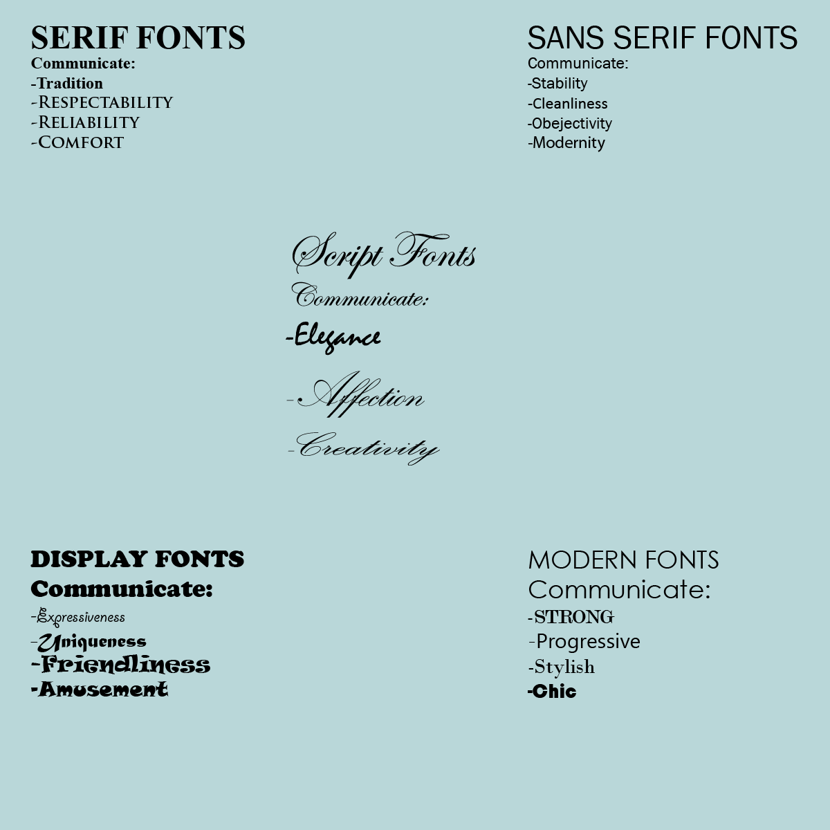Font Psychology And Web Design
