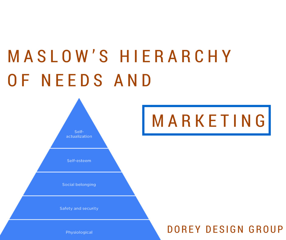 maslow hierachy of needs Key implications of abraham maslow's hierarchy of five human needs.